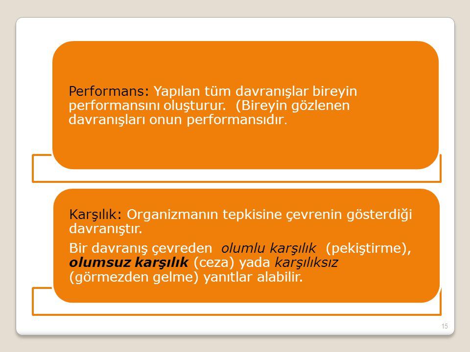 Performans: Yapılan tüm davranışlar bireyin performansını oluşturur