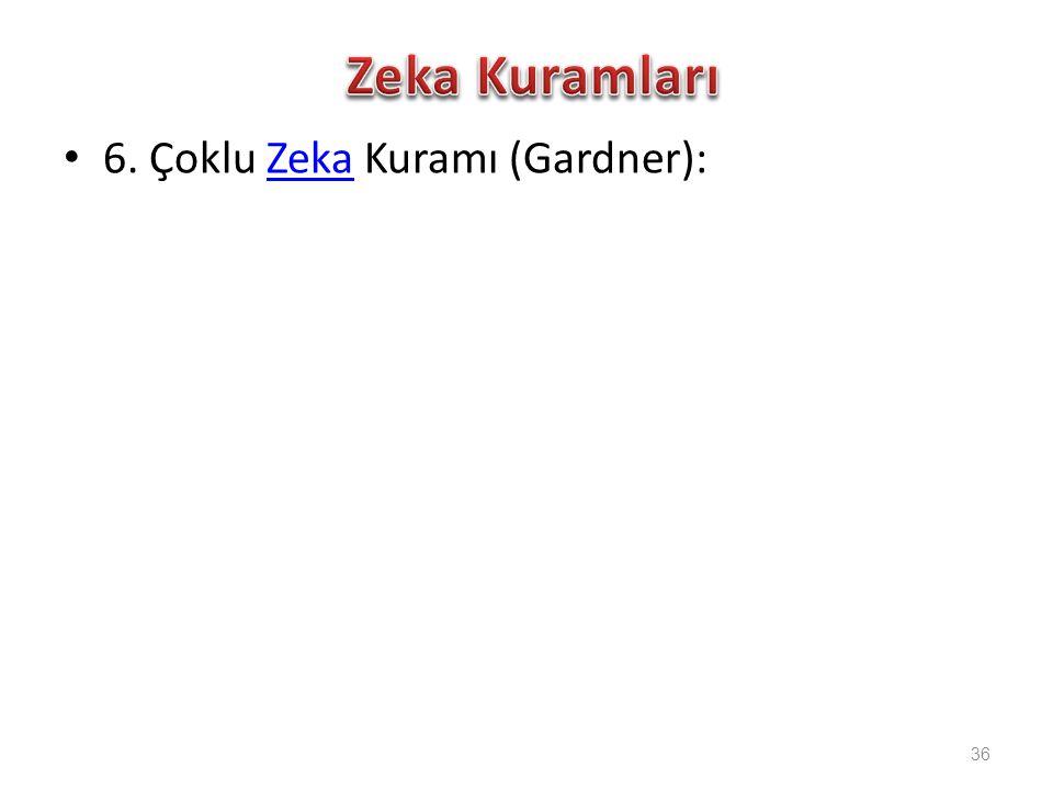 Zeka Kuramları 6. Çoklu Zeka Kuramı (Gardner):