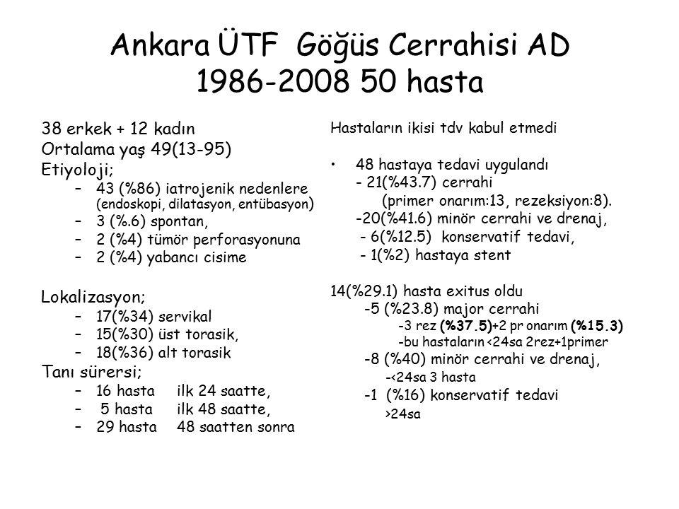 Ankara ÜTF Göğüs Cerrahisi AD 1986-2008 50 hasta