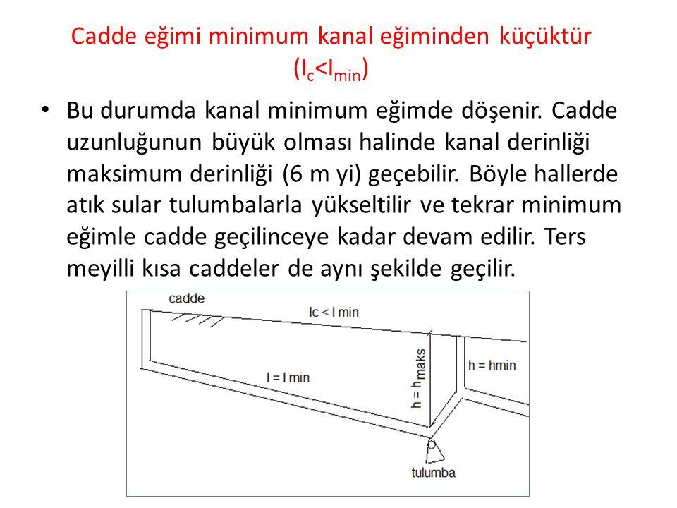 Cadde eğimi minimum kanal eğiminden küçüktür (Ic<Imin)