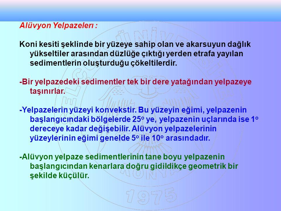 Alüvyon Yelpazelerı :