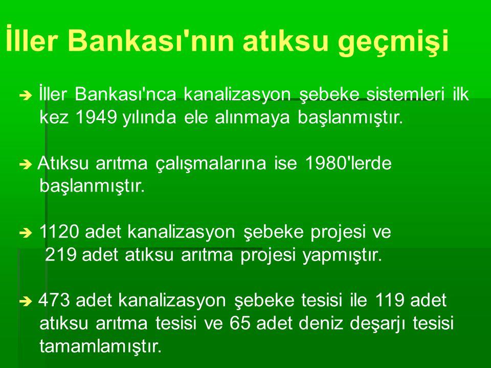 İller Bankası nın atıksu geçmişi