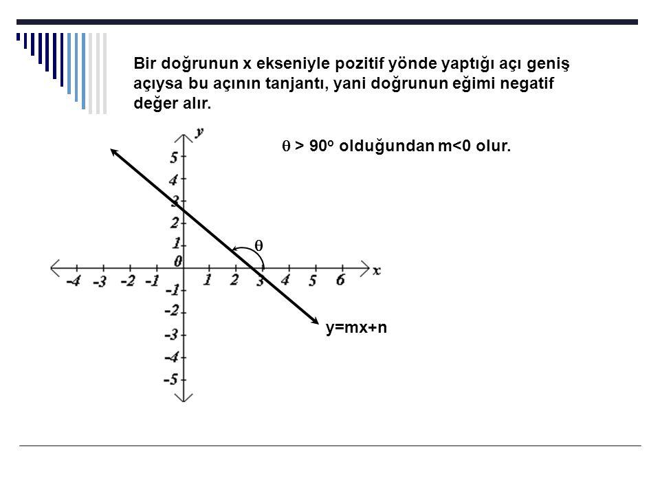Bir doğrunun x ekseniyle pozitif yönde yaptığı açı geniş açıysa bu açının tanjantı, yani doğrunun eğimi negatif değer alır.