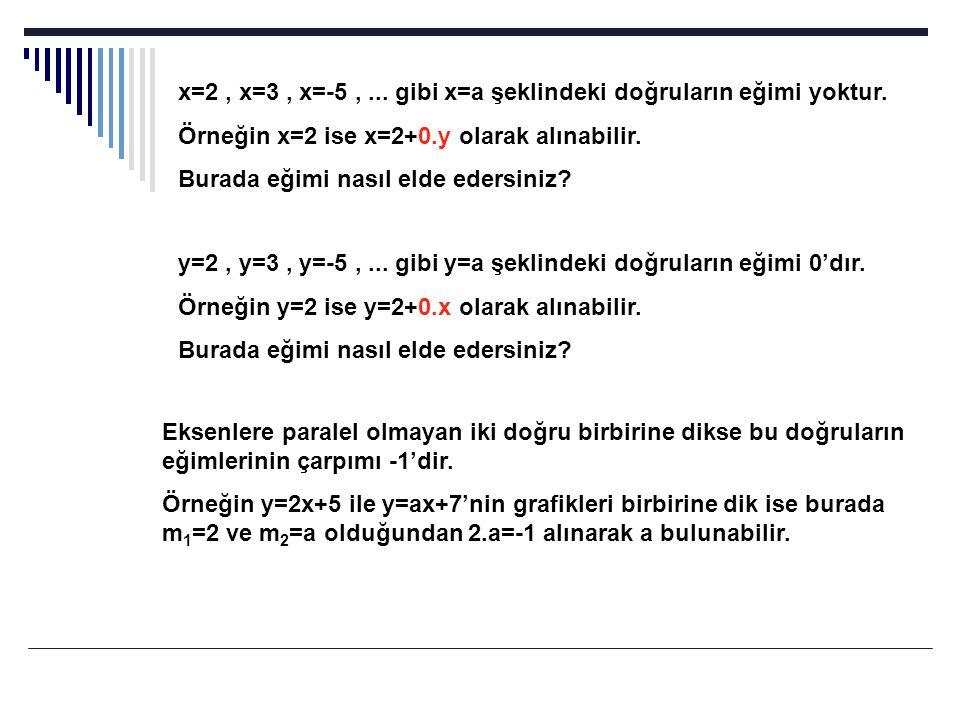x=2 , x=3 , x=-5 , ... gibi x=a şeklindeki doğruların eğimi yoktur.