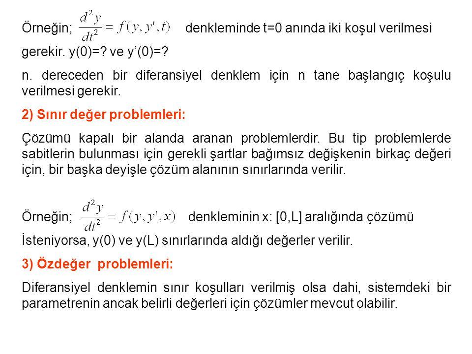 Örneğin; denkleminde t=0 anında iki koşul verilmesi