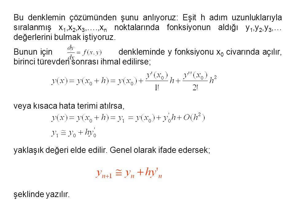 Bu denklemin çözümünden şunu anlıyoruz: Eşit h adım uzunluklarıyla sıralanmış x1,x2,x3,….,xn noktalarında fonksiyonun aldığı y1,y2,y3,… değerlerini bulmak iştiyoruz.