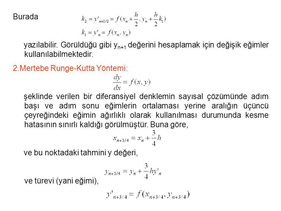 Burada yazılabilir. Görüldüğü gibi yn+1 değerini hesaplamak için değişik eğimler kullanılabilmektedir.