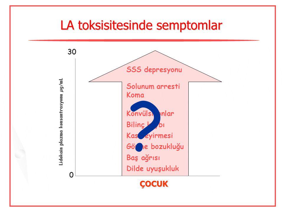 LA toksisitesinde semptomlar