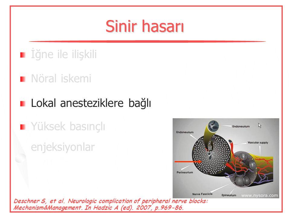 Sinir hasarı İğne ile ilişkili Nöral iskemi Lokal anesteziklere bağlı