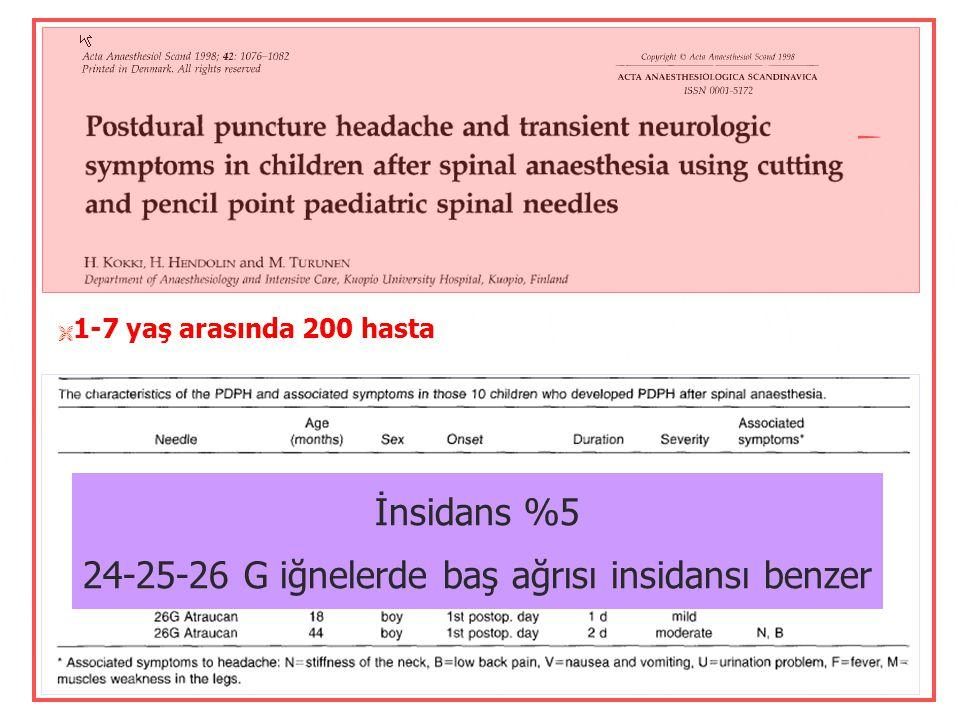 24-25-26 G iğnelerde baş ağrısı insidansı benzer