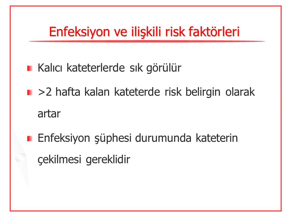 Enfeksiyon ve ilişkili risk faktörleri