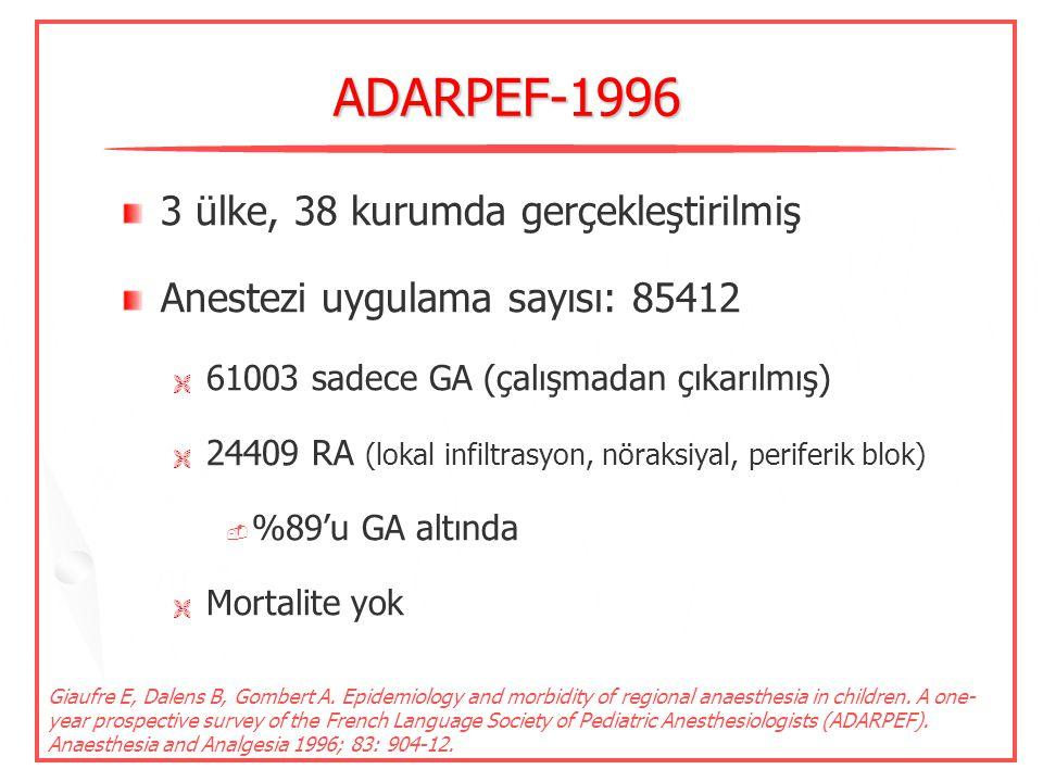 ADARPEF-1996 3 ülke, 38 kurumda gerçekleştirilmiş