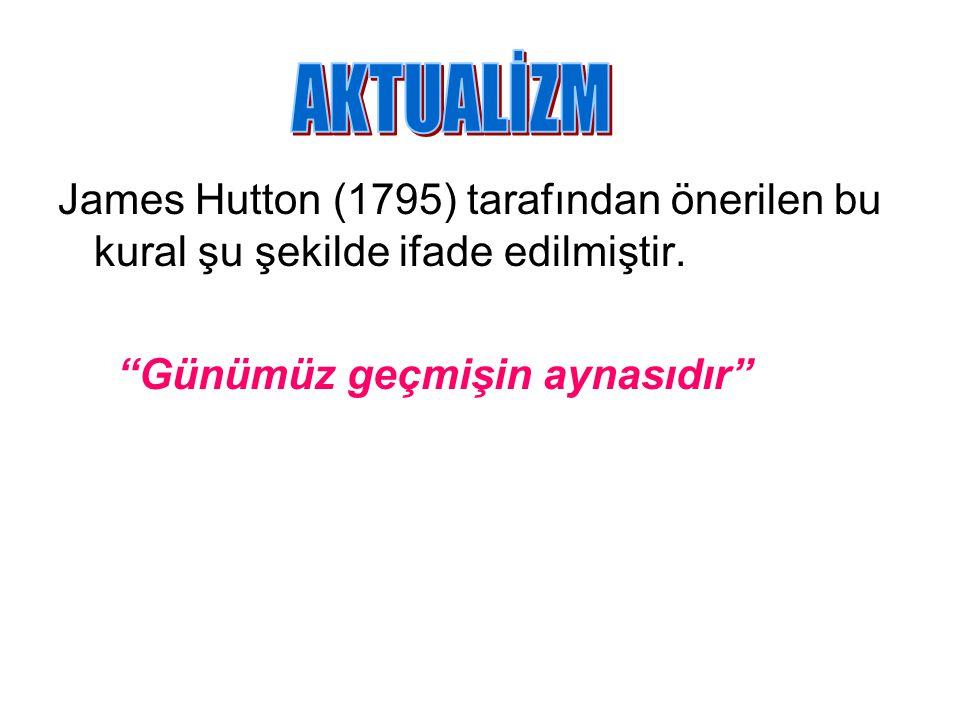 AKTUALİZM James Hutton (1795) tarafından önerilen bu kural şu şekilde ifade edilmiştir.
