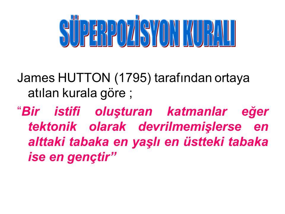 SÜPERPOZİSYON KURALI James HUTTON (1795) tarafından ortaya atılan kurala göre ;