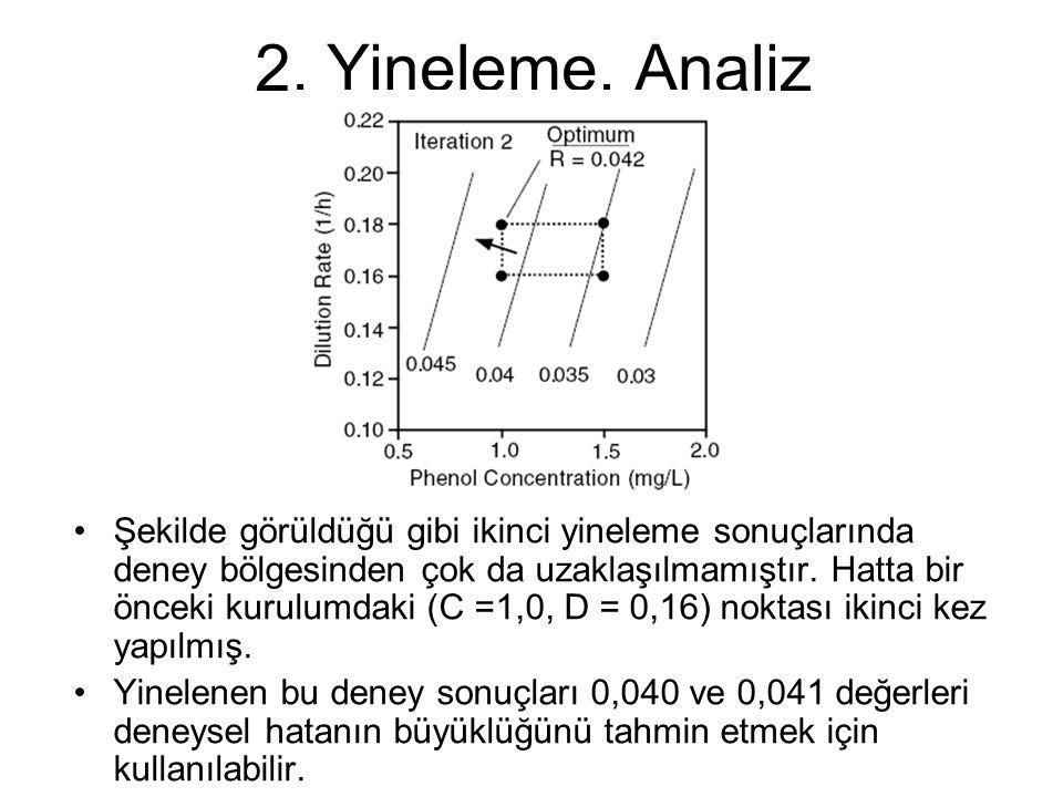 2. Yineleme, Analiz