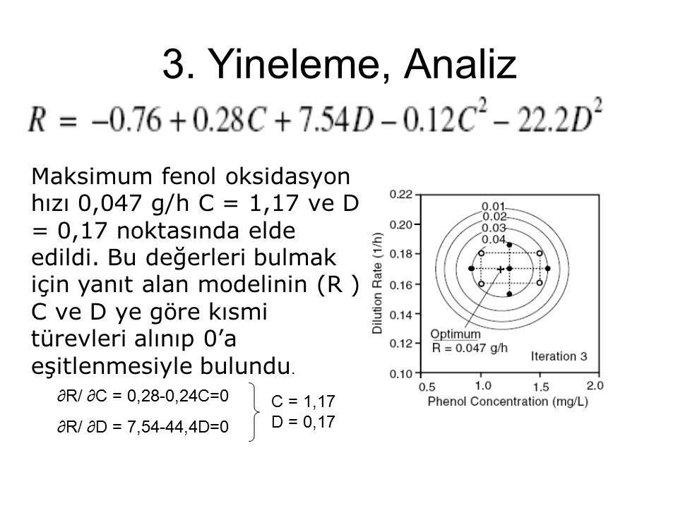 3. Yineleme, Analiz