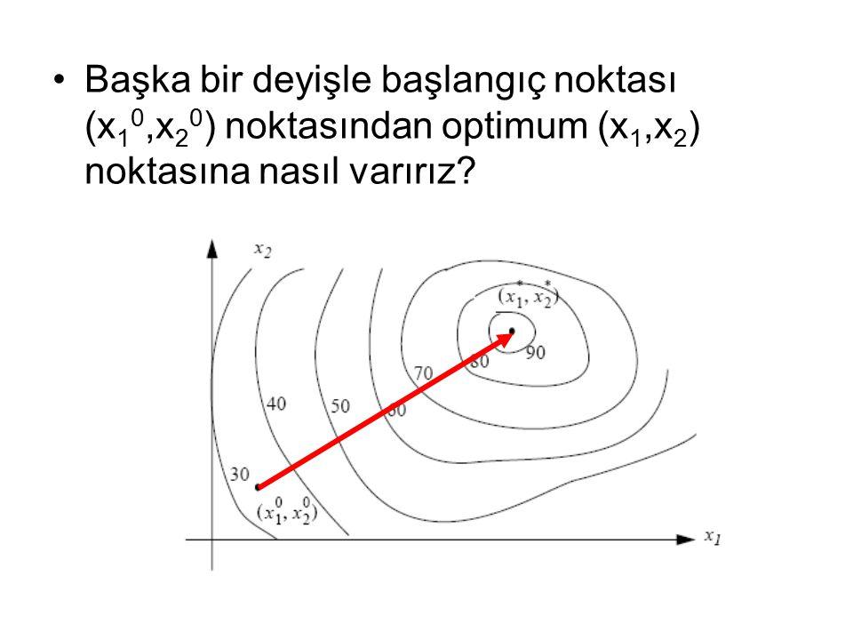 Başka bir deyişle başlangıç noktası (x10,x20) noktasından optimum (x1,x2) noktasına nasıl varırız