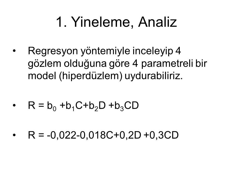 1. Yineleme, Analiz Regresyon yöntemiyle inceleyip 4 gözlem olduğuna göre 4 parametreli bir model (hiperdüzlem) uydurabiliriz.