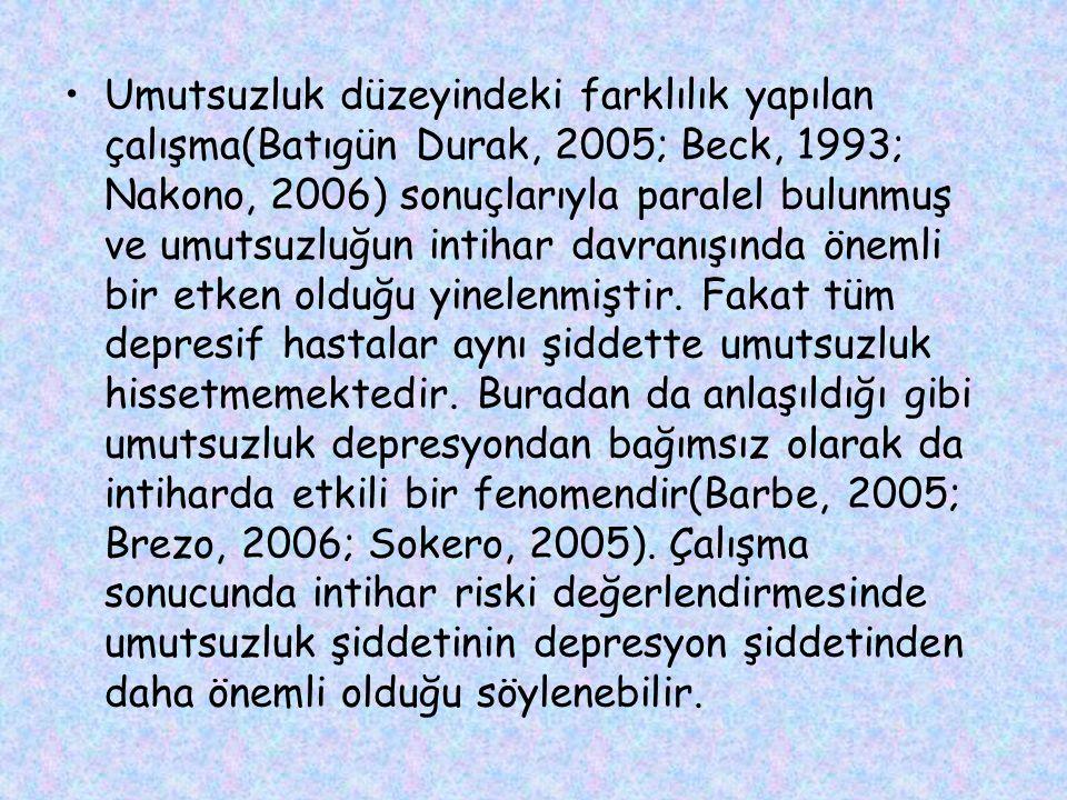 Umutsuzluk düzeyindeki farklılık yapılan çalışma(Batıgün Durak, 2005; Beck, 1993; Nakono, 2006) sonuçlarıyla paralel bulunmuş ve umutsuzluğun intihar davranışında önemli bir etken olduğu yinelenmiştir.