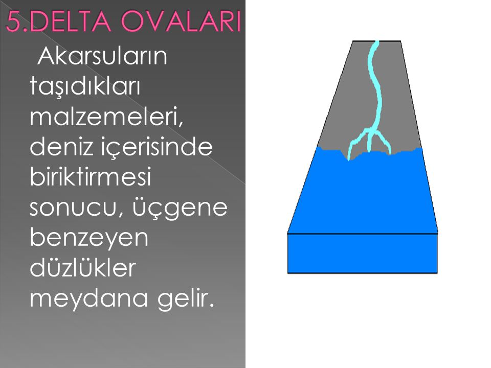 5.DELTA OVALARI Akarsuların taşıdıkları malzemeleri, deniz içerisinde biriktirmesi sonucu, üçgene benzeyen düzlükler meydana gelir.