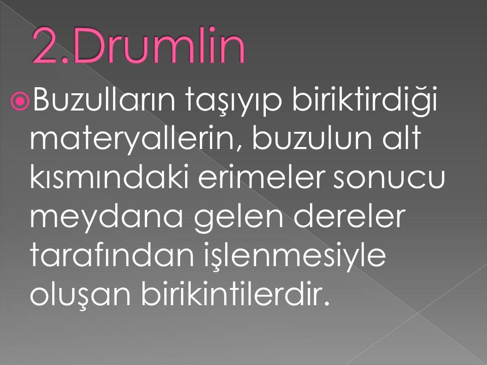 2.Drumlin