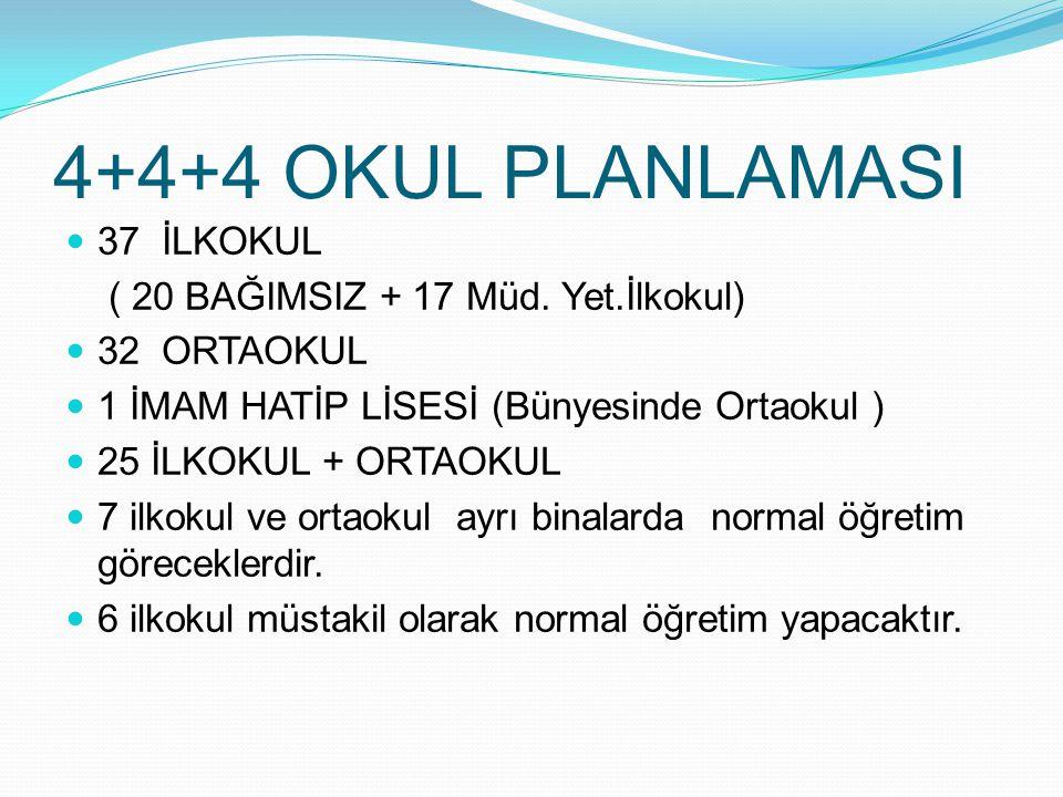 4+4+4 OKUL PLANLAMASI 37 İLKOKUL ( 20 BAĞIMSIZ + 17 Müd. Yet.İlkokul)