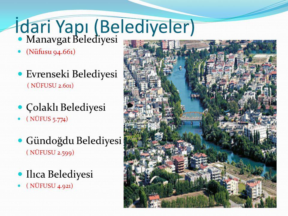 İdari Yapı (Belediyeler)
