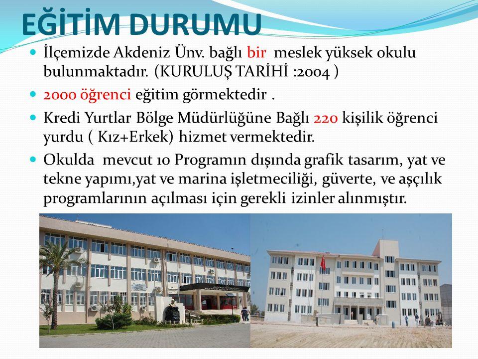 EĞİTİM DURUMU İlçemizde Akdeniz Ünv. bağlı bir meslek yüksek okulu bulunmaktadır. (KURULUŞ TARİHİ :2004 )