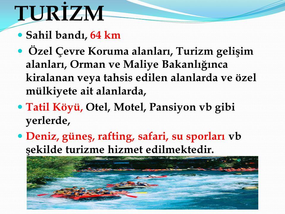 TURİZM Sahil bandı, 64 km.