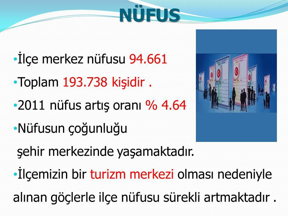NÜFUS İlçe merkez nüfusu 94.661 Toplam 193.738 kişidir .