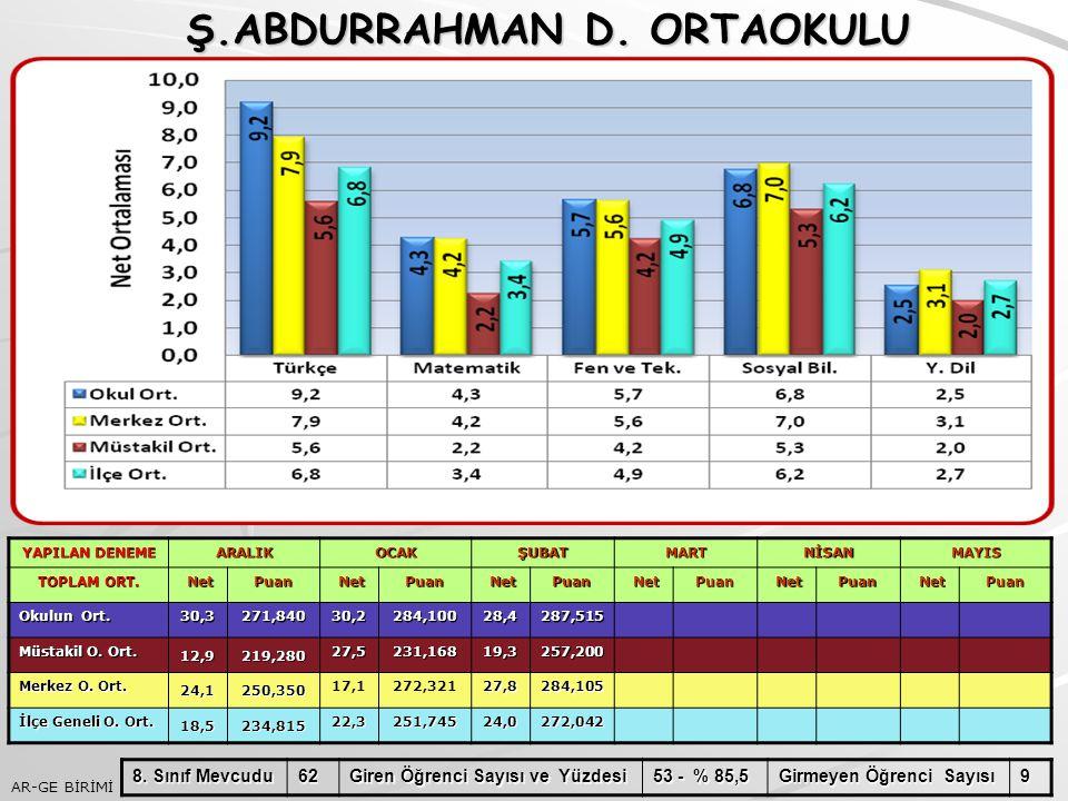 Ş.ABDURRAHMAN D. ORTAOKULU
