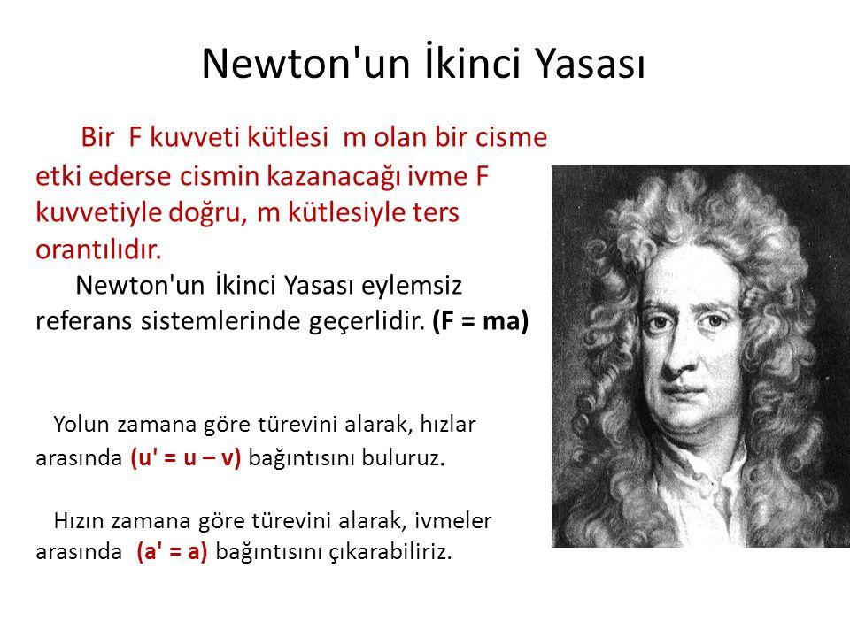 Newton un İkinci Yasası