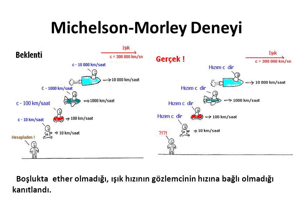 Michelson-Morley Deneyi