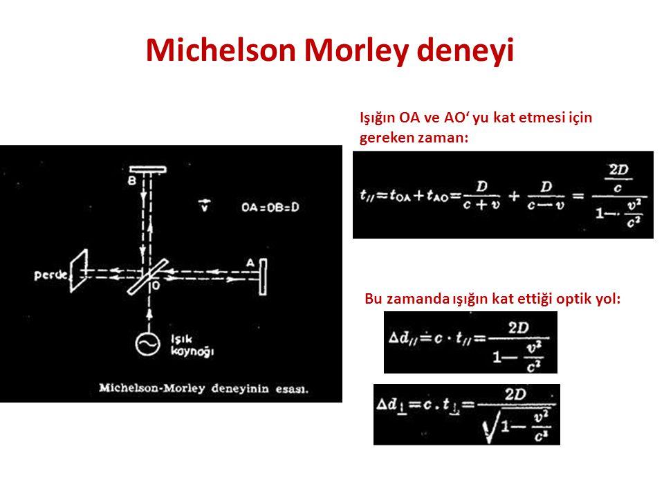 Michelson Morley deneyi