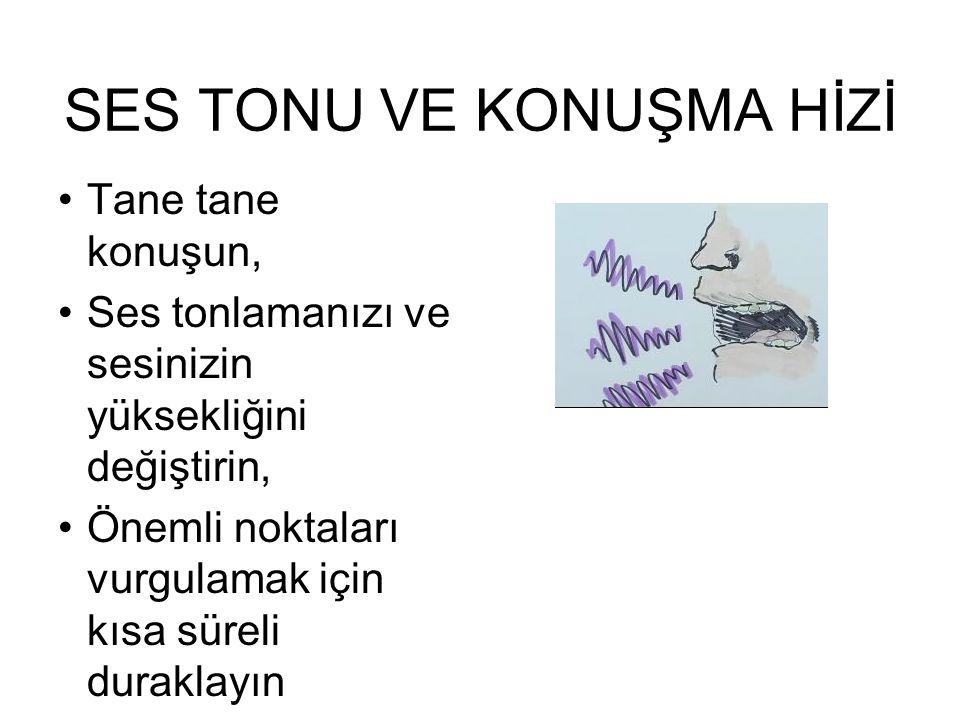 SES TONU VE KONUŞMA HİZİ