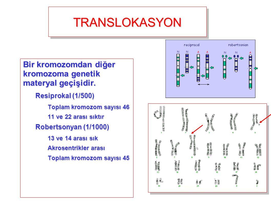 TRANSLOKASYON Bir kromozomdan diğer kromozoma genetik materyal geçişidir. Resiprokal (1/500) Toplam kromozom sayısı 46.