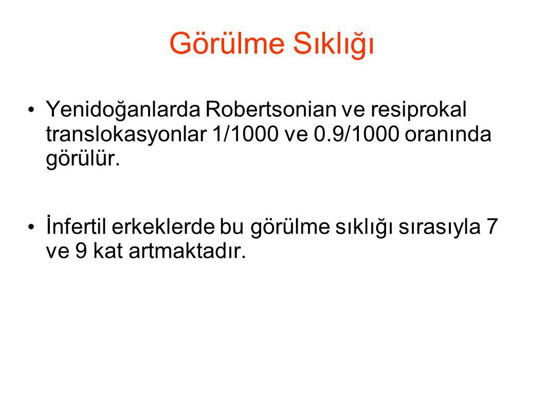Görülme Sıklığı Yenidoğanlarda Robertsonian ve resiprokal translokasyonlar 1/1000 ve 0.9/1000 oranında görülür.