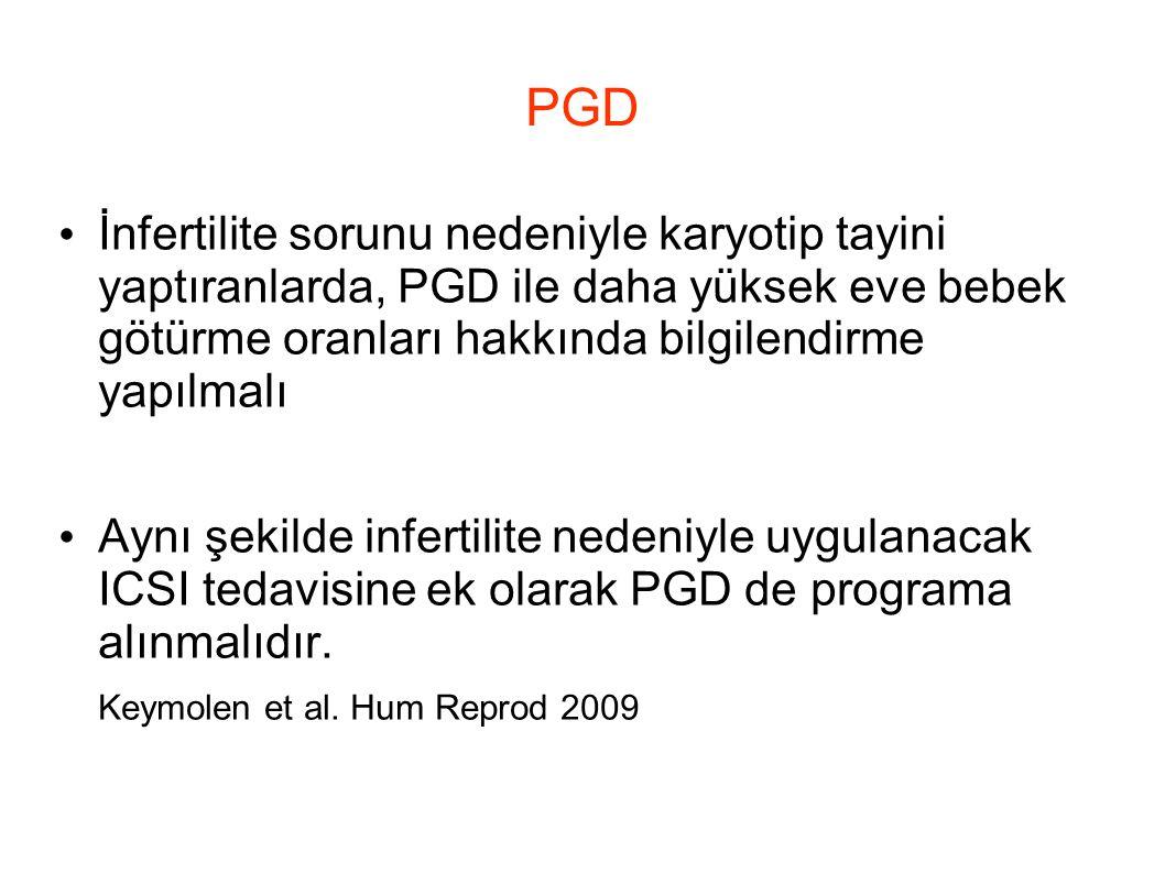 PGD İnfertilite sorunu nedeniyle karyotip tayini yaptıranlarda, PGD ile daha yüksek eve bebek götürme oranları hakkında bilgilendirme yapılmalı.
