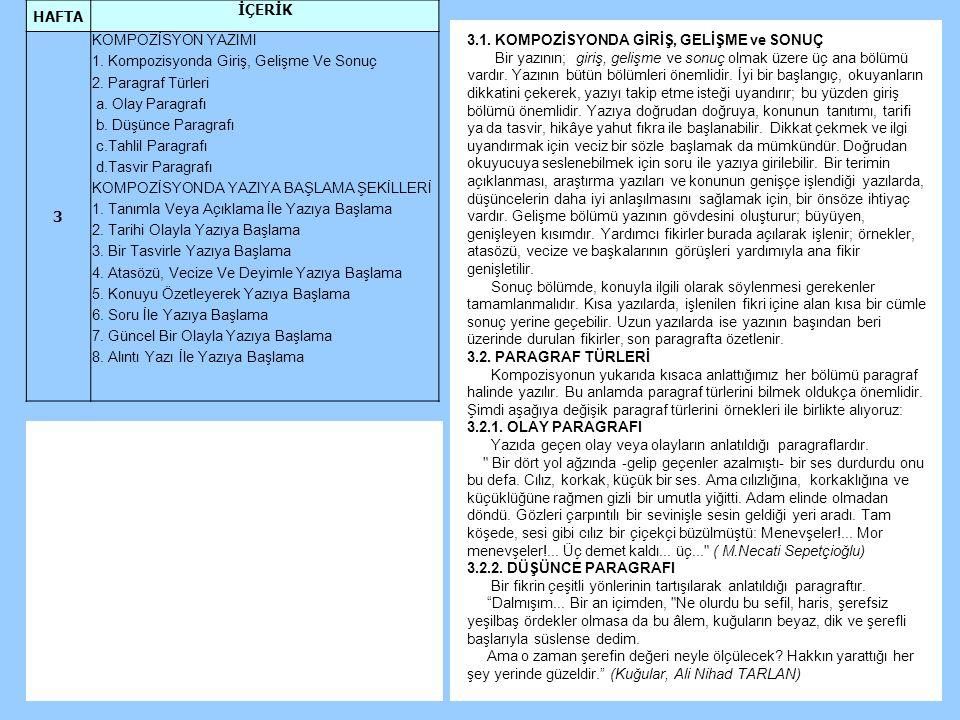 HAFTA İÇERİK. 3. KOMPOZİSYON YAZIMI. 1. Kompozisyonda Giriş, Gelişme Ve Sonuç. 2. Paragraf Türleri.