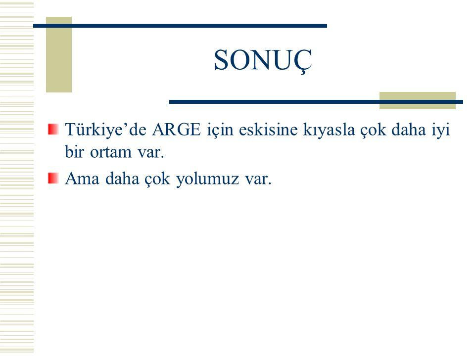 SONUÇ Türkiye'de ARGE için eskisine kıyasla çok daha iyi bir ortam var. Ama daha çok yolumuz var.
