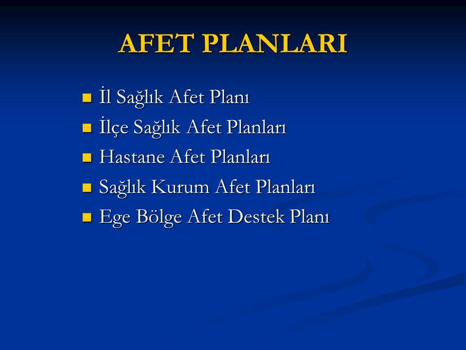 AFET PLANLARI İl Sağlık Afet Planı İlçe Sağlık Afet Planları