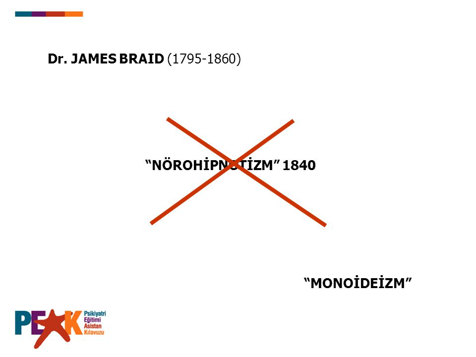 Dr. JAMES BRAID (1795-1860) NÖROHİPNOTİZM 1840 MONOİDEİZM