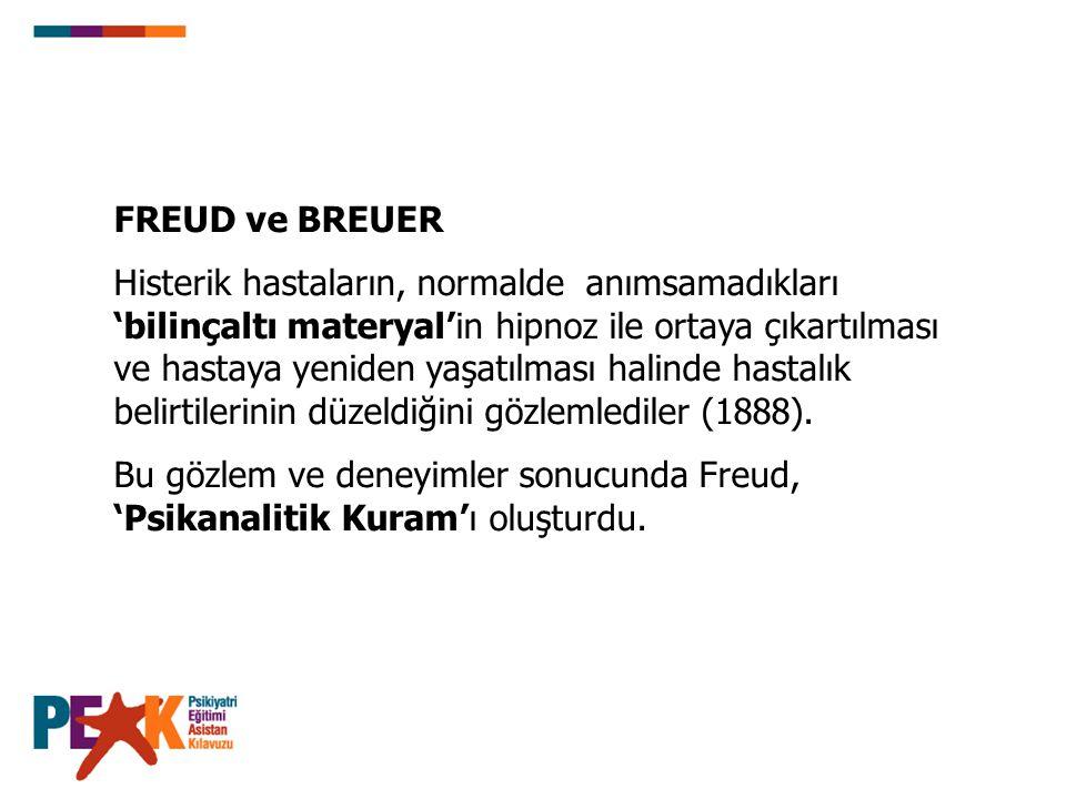 FREUD ve BREUER