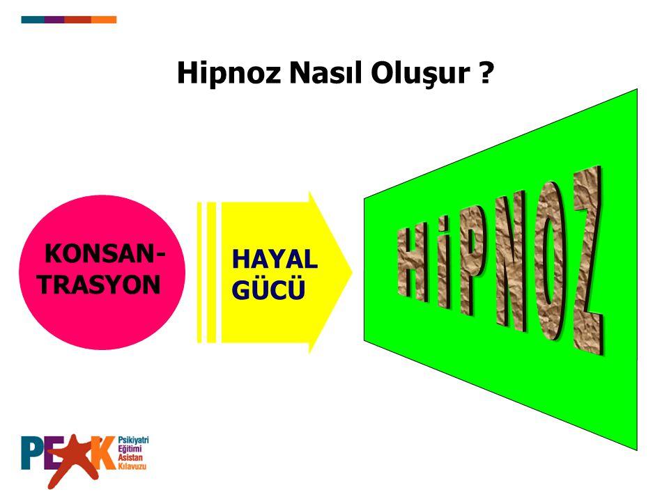 Hipnoz Nasıl Oluşur HİPNOZ KONSAN- TRASYON HAYAL GÜCÜ