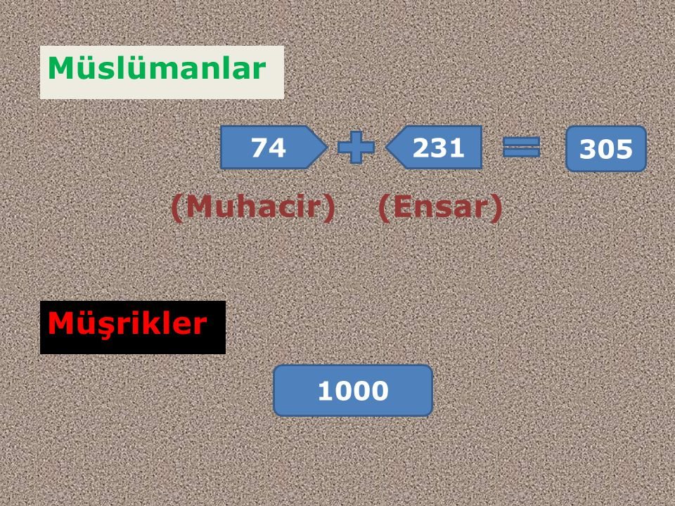Müslümanlar 74 231 305 (Muhacir) (Ensar) Müşrikler 1000