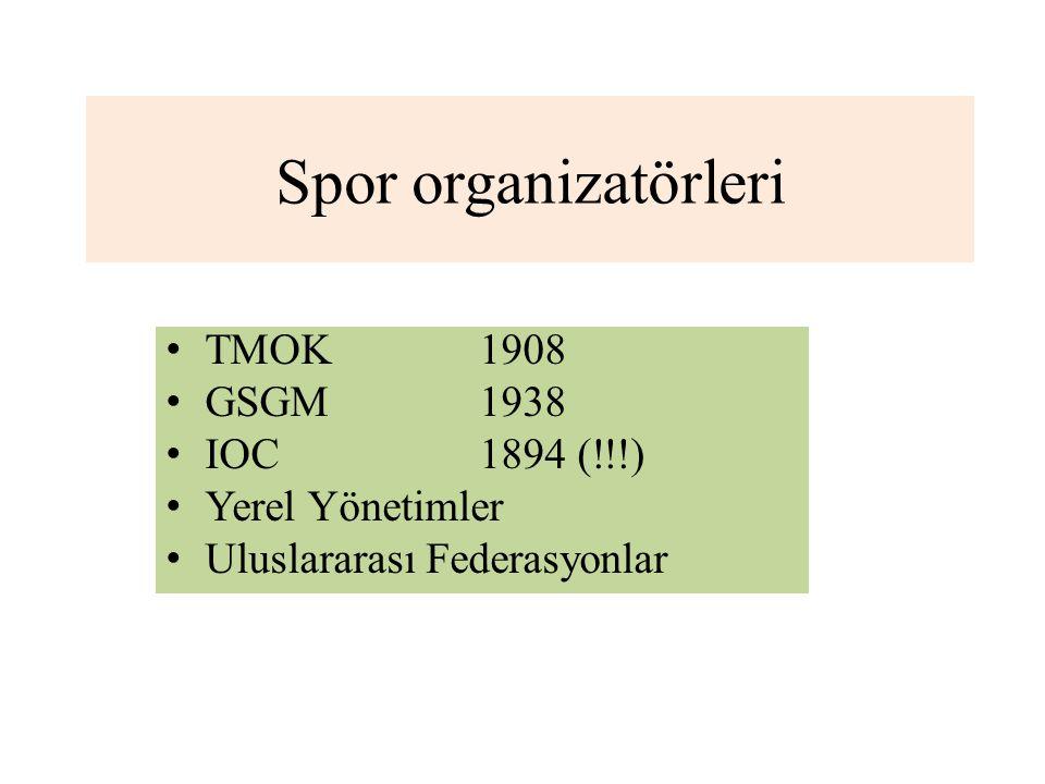 Spor organizatörleri TMOK 1908 GSGM 1938 IOC 1894 (!!!)