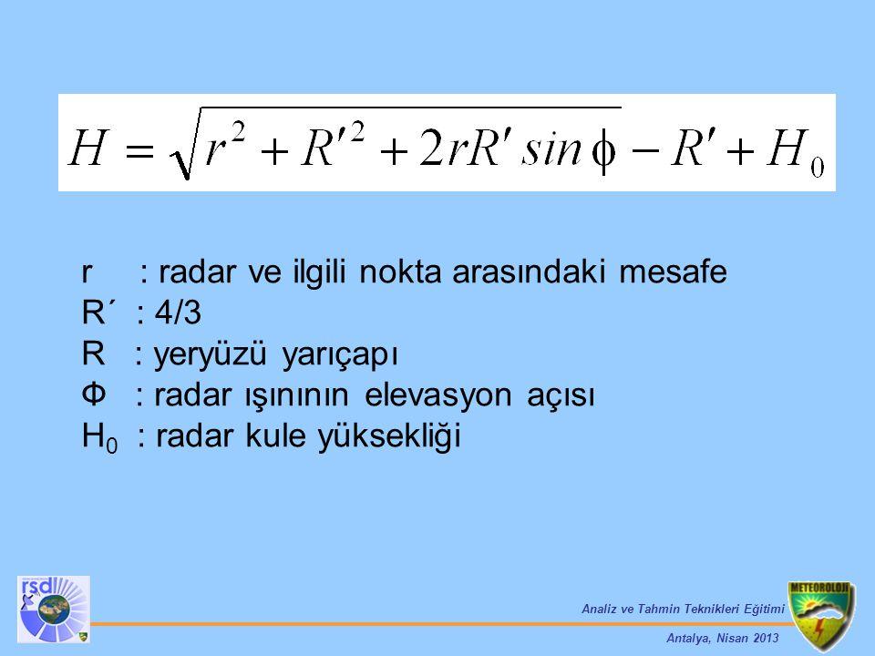 r : radar ve ilgili nokta arasındaki mesafe