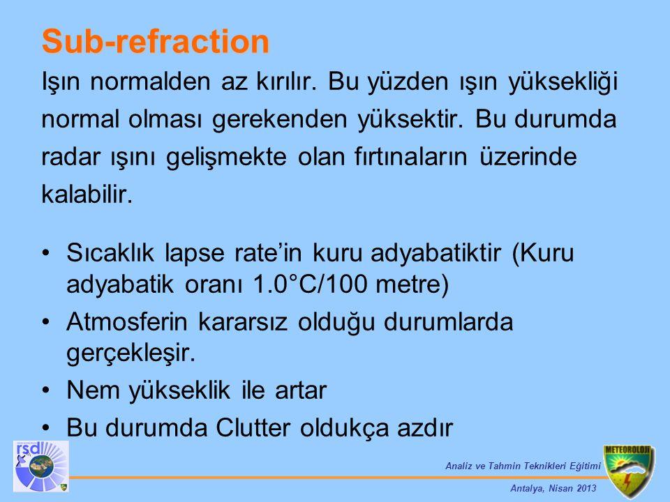 Sub-refraction Işın normalden az kırılır. Bu yüzden ışın yüksekliği