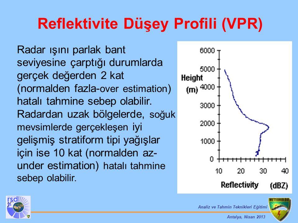 Reflektivite Düşey Profili (VPR)