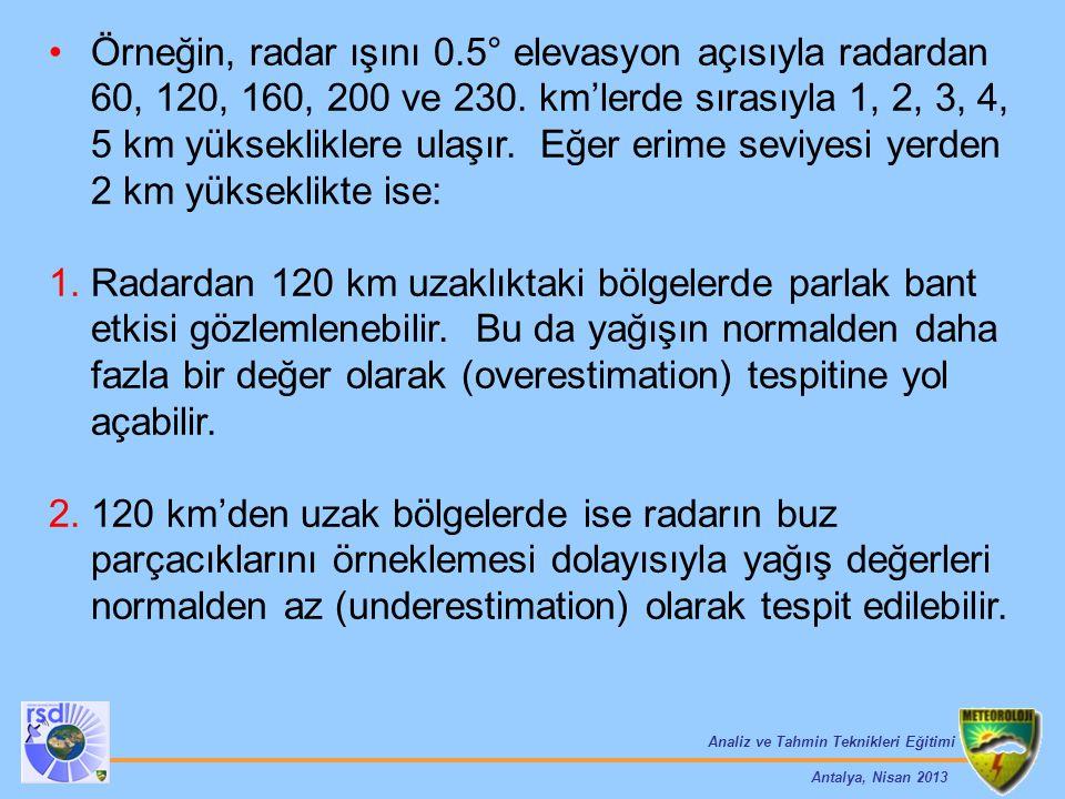 Örneğin, radar ışını 0.5° elevasyon açısıyla radardan 60, 120, 160, 200 ve 230. km'lerde sırasıyla 1, 2, 3, 4, 5 km yüksekliklere ulaşır. Eğer erime seviyesi yerden 2 km yükseklikte ise: